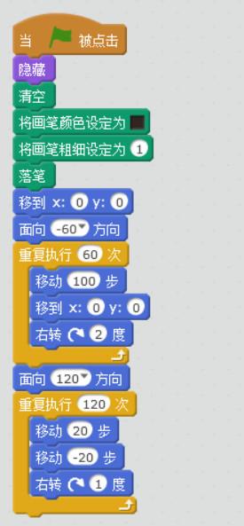 https://cdn.china-scratch.com/Editor/2019-12-27/5e05dc64e6b7b.png