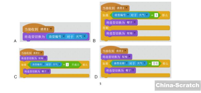 https://cdn.china-scratch.com/Editor/2020-01-08/5e158f3201d2d.png