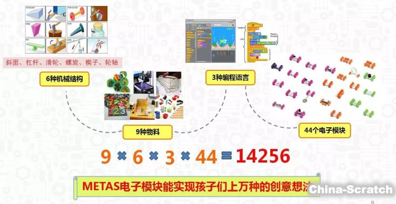 https://cdn.china-scratch.com/timg/180208/2009225Z4-2.jpg