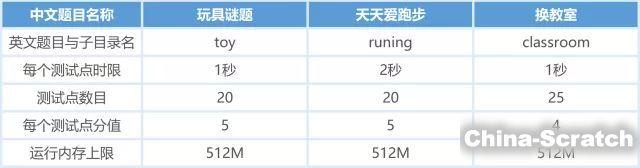 https://cdn.china-scratch.com/timg/180209/103A3L48-0.jpg