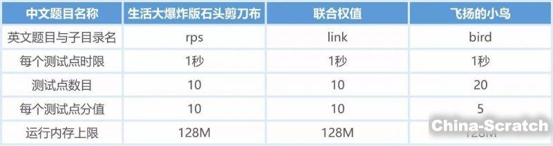 https://cdn.china-scratch.com/timg/180209/103J63P7-0.jpg