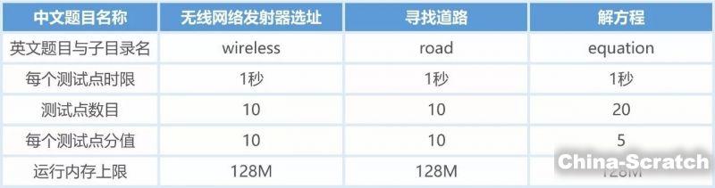 https://cdn.china-scratch.com/timg/180209/103J64236-1.jpg