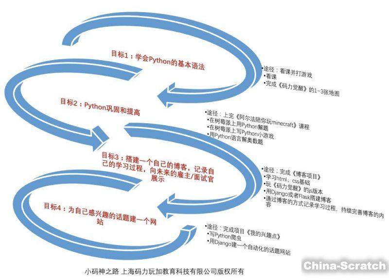 https://cdn.china-scratch.com/timg/180304/1Q0342614-1.jpg