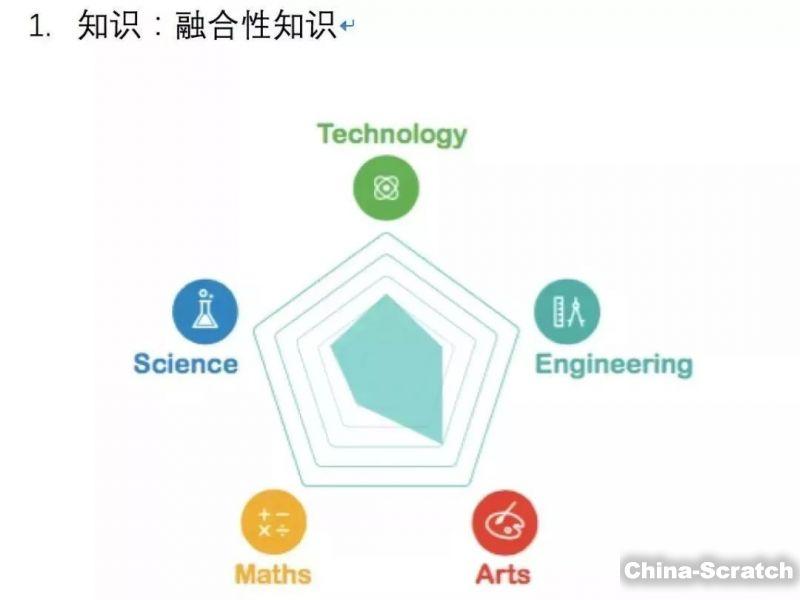 https://cdn.china-scratch.com/timg/180309/2050092253-1.jpg