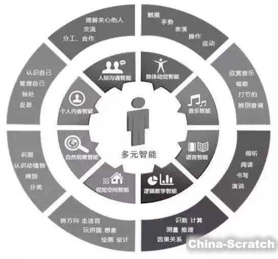 https://cdn.china-scratch.com/timg/180309/2050104W9-3.jpg