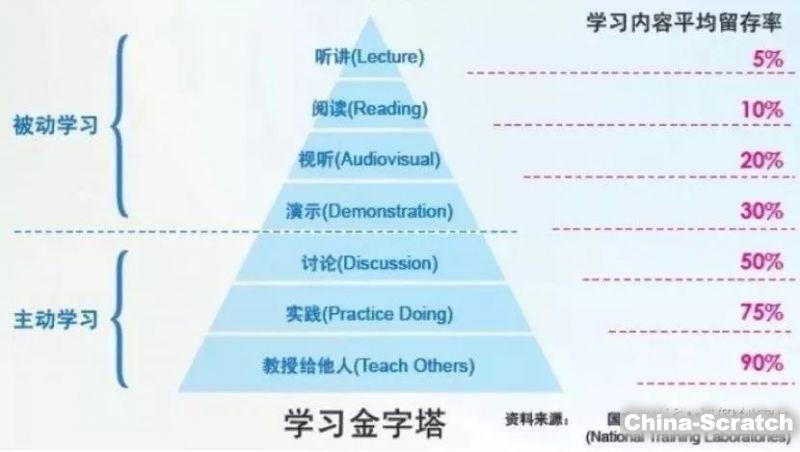 https://cdn.china-scratch.com/timg/180309/20501149B-4.jpg