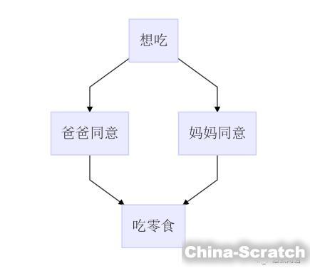 https://cdn.china-scratch.com/timg/180429/1602094A8-0.jpg