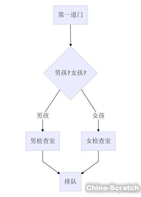 https://cdn.china-scratch.com/timg/180429/16025414a-1.jpg