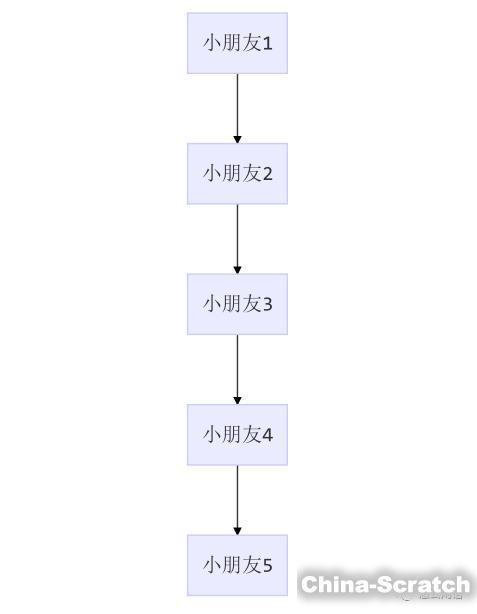 https://cdn.china-scratch.com/timg/180429/160254L18-0.jpg