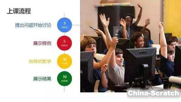 https://cdn.china-scratch.com/timg/180501/09594130H-4.jpg