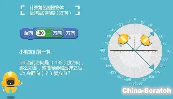 https://cdn.china-scratch.com/timg/180501/0959414T7-1.jpg
