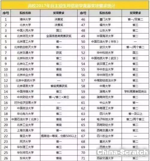 https://cdn.china-scratch.com/timg/180510/14543H1A-12.jpg