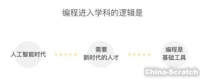 https://cdn.china-scratch.com/timg/180520/1541041B2-3.jpg