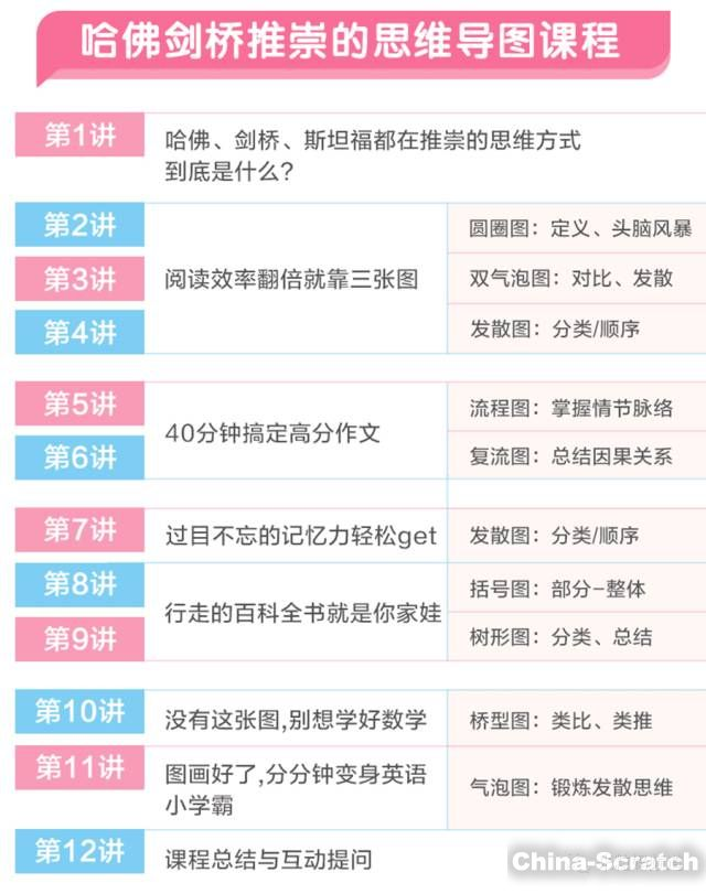 https://cdn.china-scratch.com/timg/180624/001133E59-20.jpg