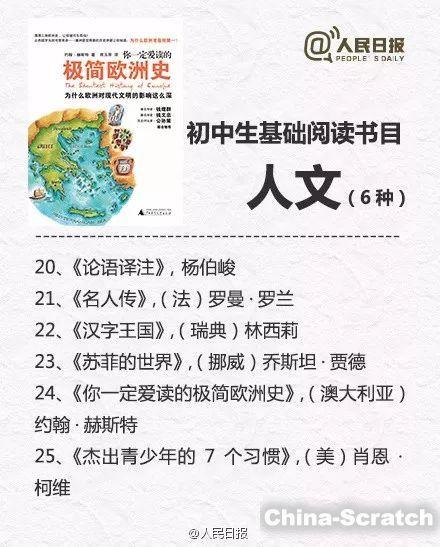 https://cdn.china-scratch.com/timg/180712/1122393Z4-16.jpg