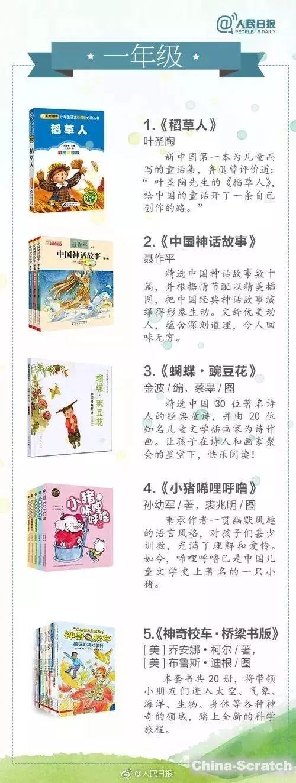 https://cdn.china-scratch.com/timg/180712/11223MU5-0.jpg