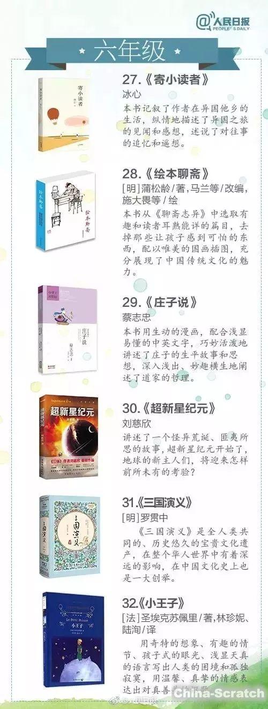 https://cdn.china-scratch.com/timg/180712/11223R554-5.jpg