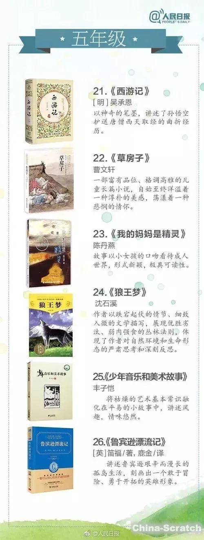 https://cdn.china-scratch.com/timg/180712/11223R615-4.jpg