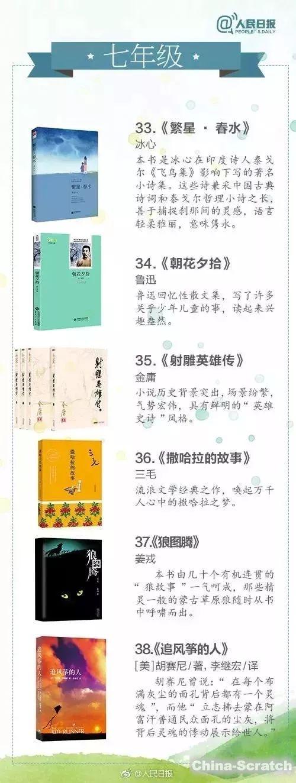 https://cdn.china-scratch.com/timg/180712/11223RT4-6.jpg