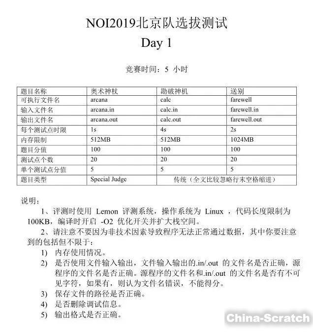 https://cdn.china-scratch.com/timg/190424/19403021C-0.jpg
