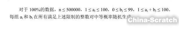 https://cdn.china-scratch.com/timg/190424/1940351X7-13.jpg