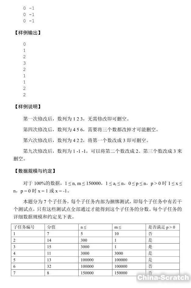 https://cdn.china-scratch.com/timg/190424/19403554A-15.jpg
