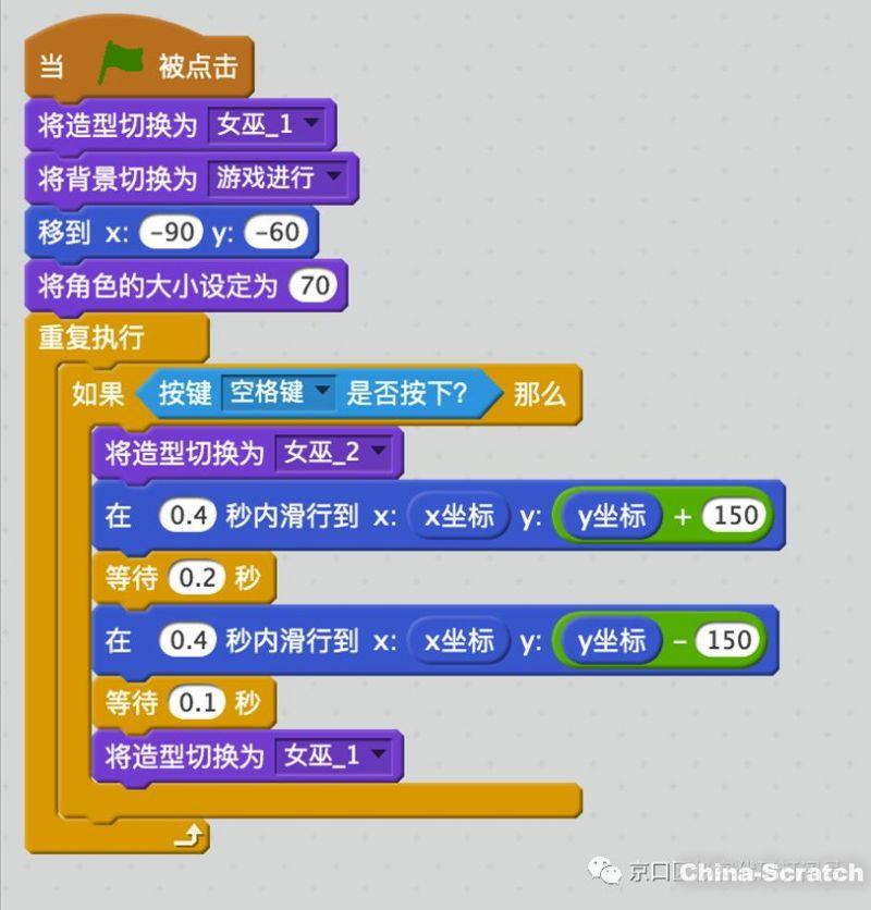 https://cdn.china-scratch.com/timg/190514/11155B4I-4.jpg