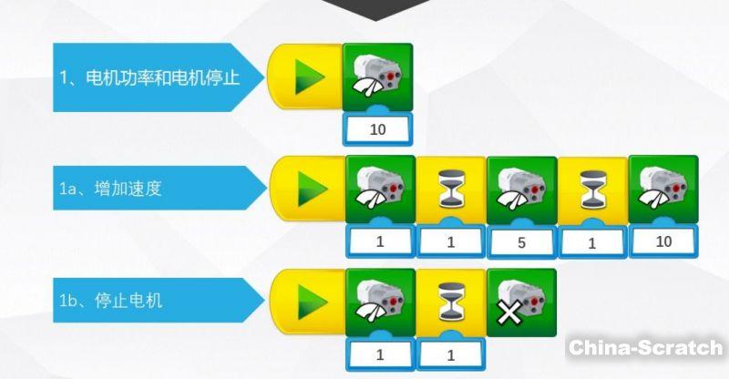 https://cdn.china-scratch.com/timg/190530/110P23446-4.jpg