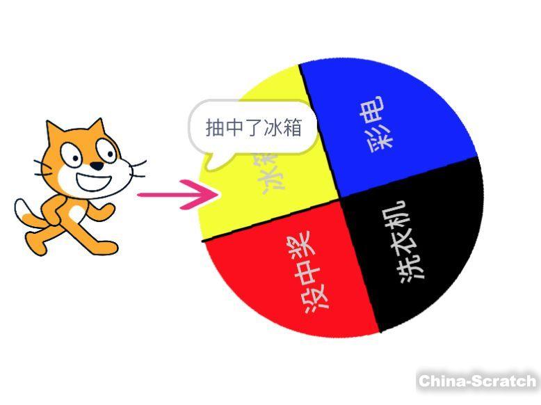 https://cdn.china-scratch.com/timg/190613/141K95412-0.jpg