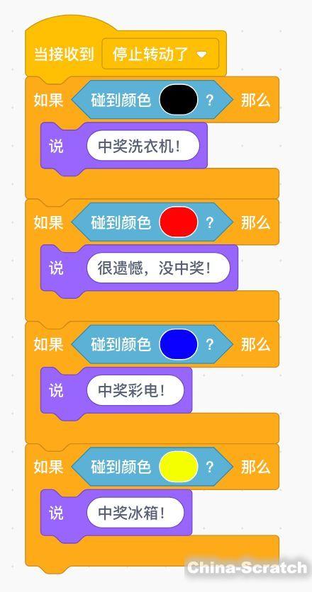 https://cdn.china-scratch.com/timg/190613/141P05a9-2.jpg