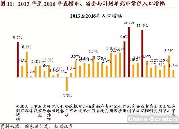 https://cdn.china-scratch.com/timg/190618/155J912P-10.jpg