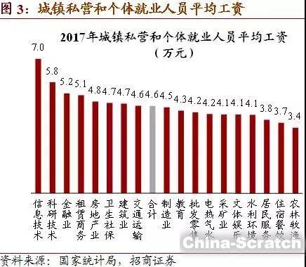 https://cdn.china-scratch.com/timg/190618/155JH0D-2.jpg