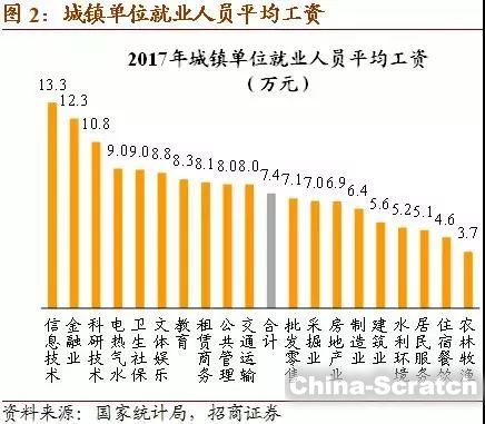 https://cdn.china-scratch.com/timg/190618/155JL417-1.jpg