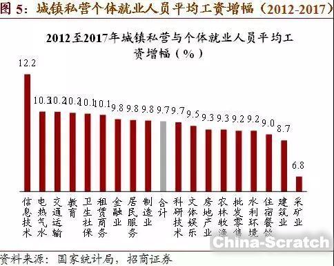 https://cdn.china-scratch.com/timg/190618/155JLG7-4.jpg