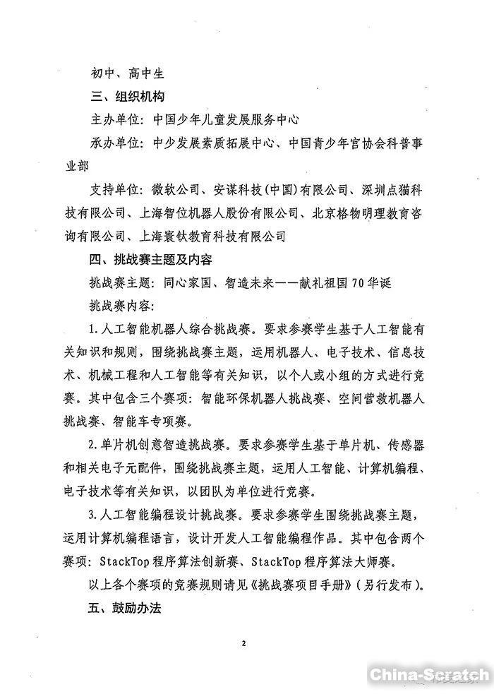 https://cdn.china-scratch.com/timg/190618/1634594542-6.jpg