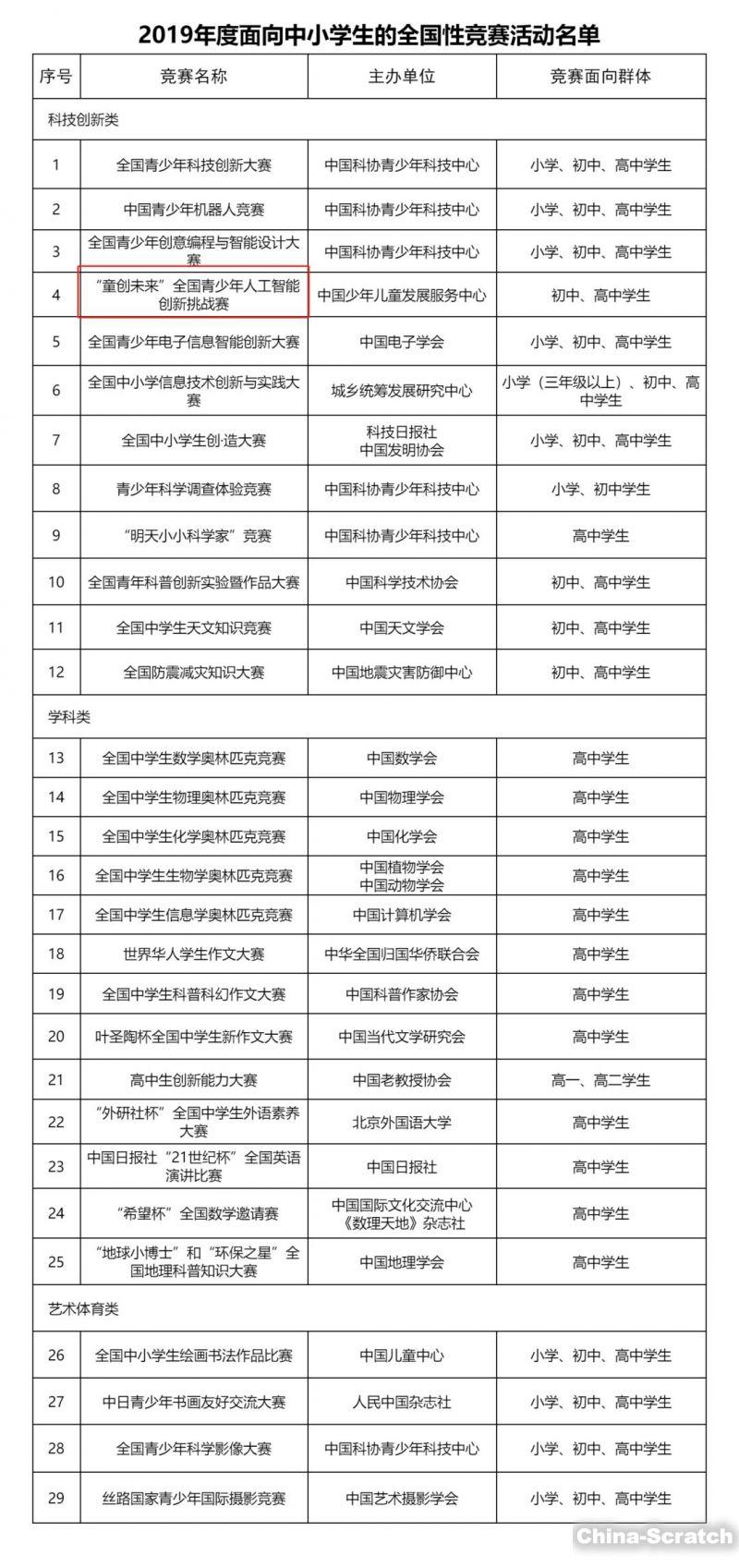 https://cdn.china-scratch.com/timg/190618/16345G3X-3.jpg