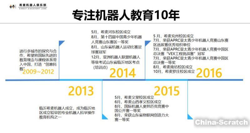 https://cdn.china-scratch.com/timg/190618/1635005D3-9.jpg