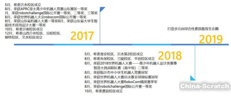 https://cdn.china-scratch.com/timg/190618/1635013614-10.jpg