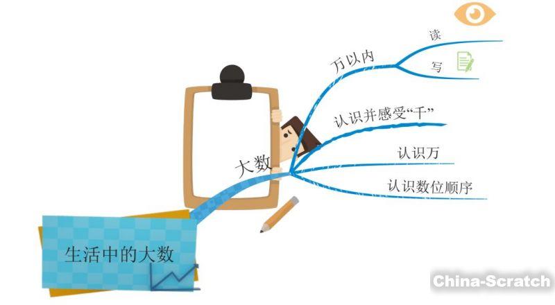 https://cdn.china-scratch.com/timg/190618/1636022b8-1.jpg