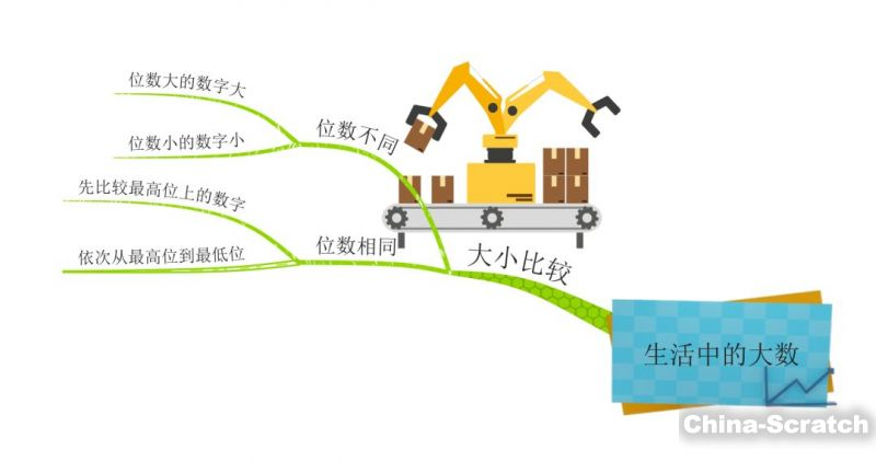 https://cdn.china-scratch.com/timg/190618/1636024916-3.jpg
