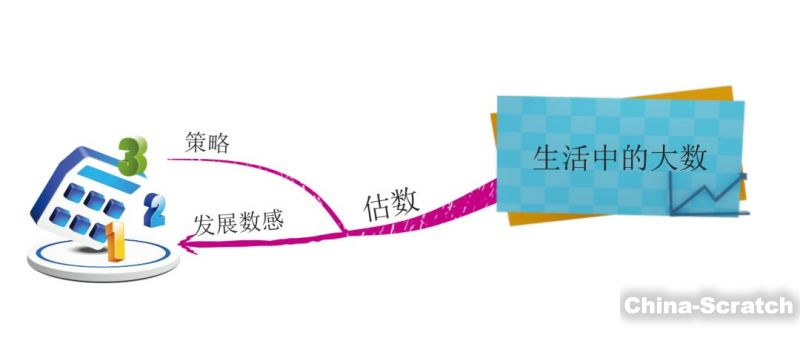 https://cdn.china-scratch.com/timg/190618/1636032X5-6.jpg