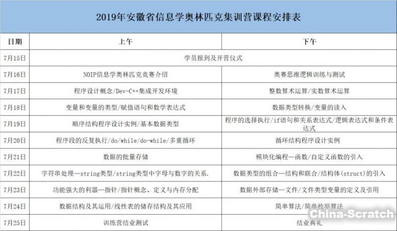 https://cdn.china-scratch.com/timg/190619/1510494201-14.jpg