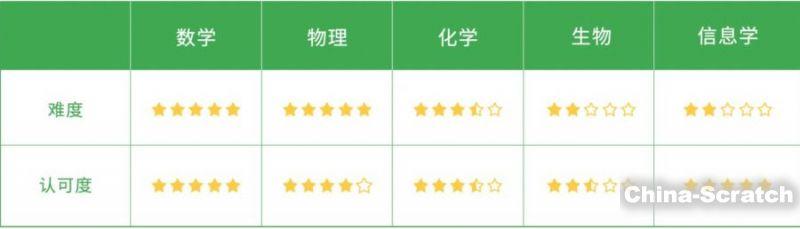 https://cdn.china-scratch.com/timg/190619/15104G4X-3.jpg
