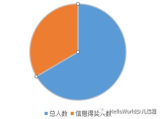 https://cdn.china-scratch.com/timg/190628/110F022R-5.jpg