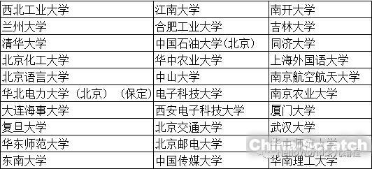 https://cdn.china-scratch.com/timg/190628/110F02609-3.jpg