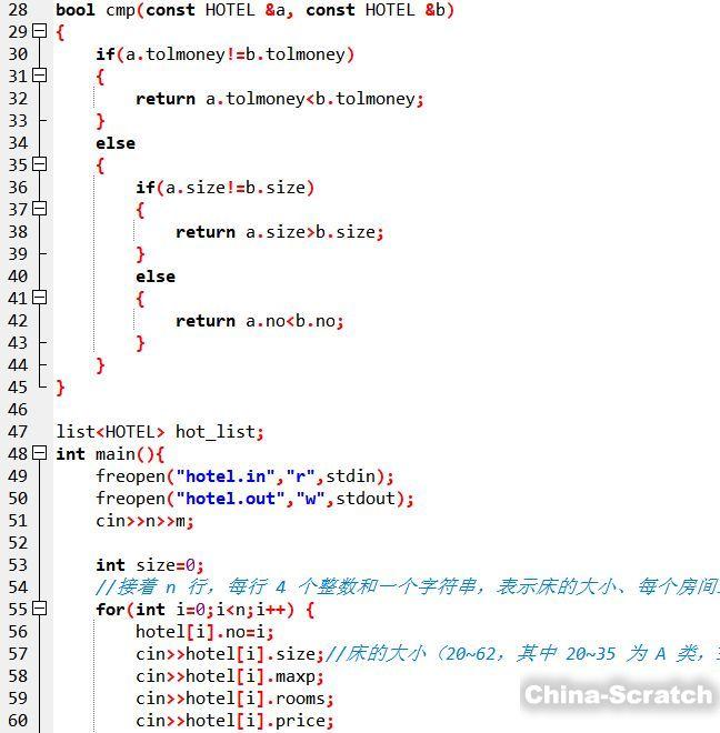 https://cdn.china-scratch.com/timg/190629/141254G35-3.jpg