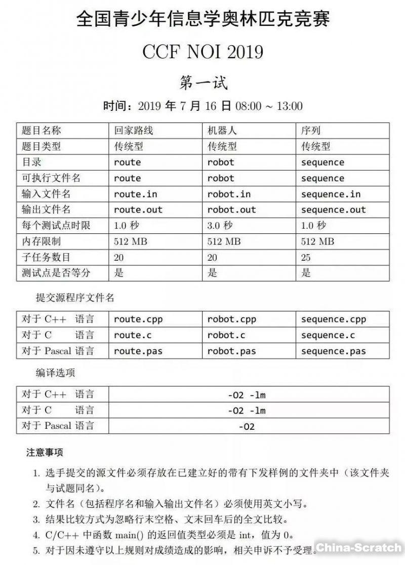 https://cdn.china-scratch.com/timg/190717/153450HG-1.jpg