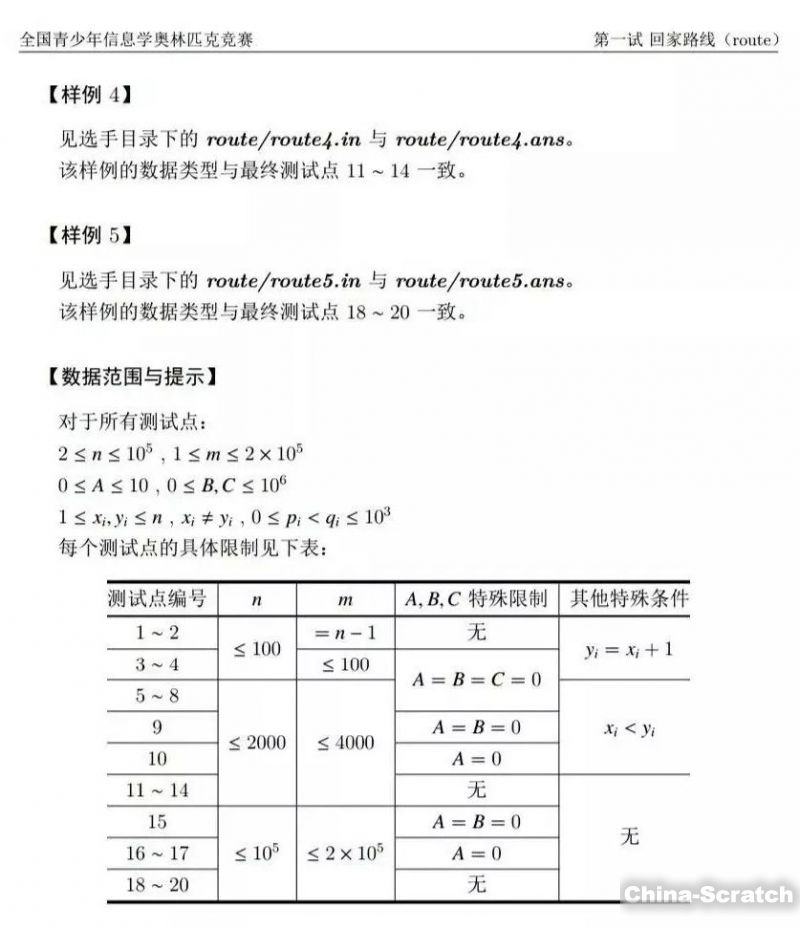 https://cdn.china-scratch.com/timg/190717/1534524459-4.jpg