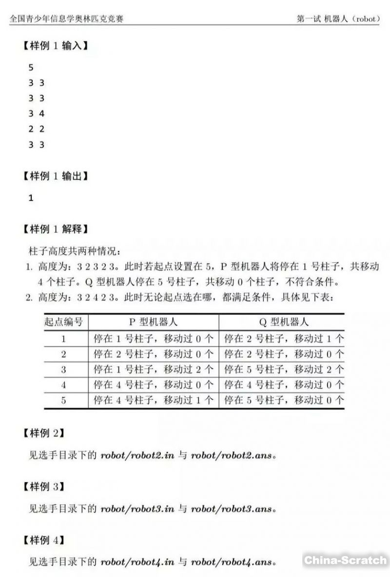https://cdn.china-scratch.com/timg/190717/153453J57-6.jpg