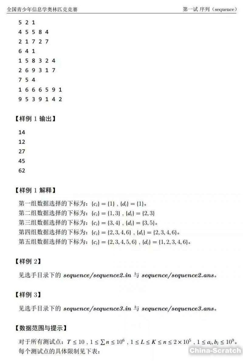 https://cdn.china-scratch.com/timg/190717/1534544S2-9.jpg